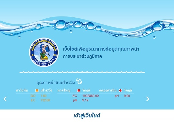 This website retreives data from water quality from water quality machines and meters from many stations across Thailand to display the water quality on the website. Also, it provides other material and resources for staff and general users.